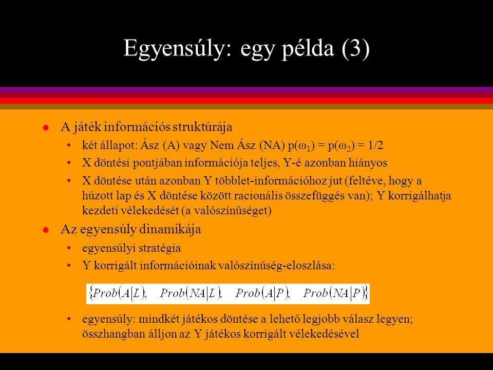 Egyensúly: egy példa (3)