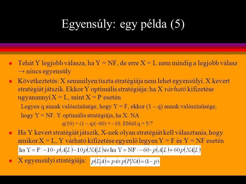 Egyensúly: egy példa (5)