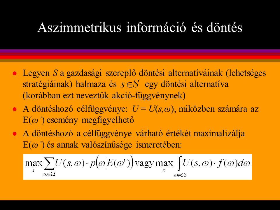 Aszimmetrikus információ és döntés