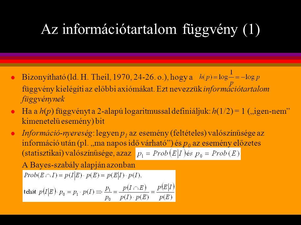 Az információtartalom függvény (1)