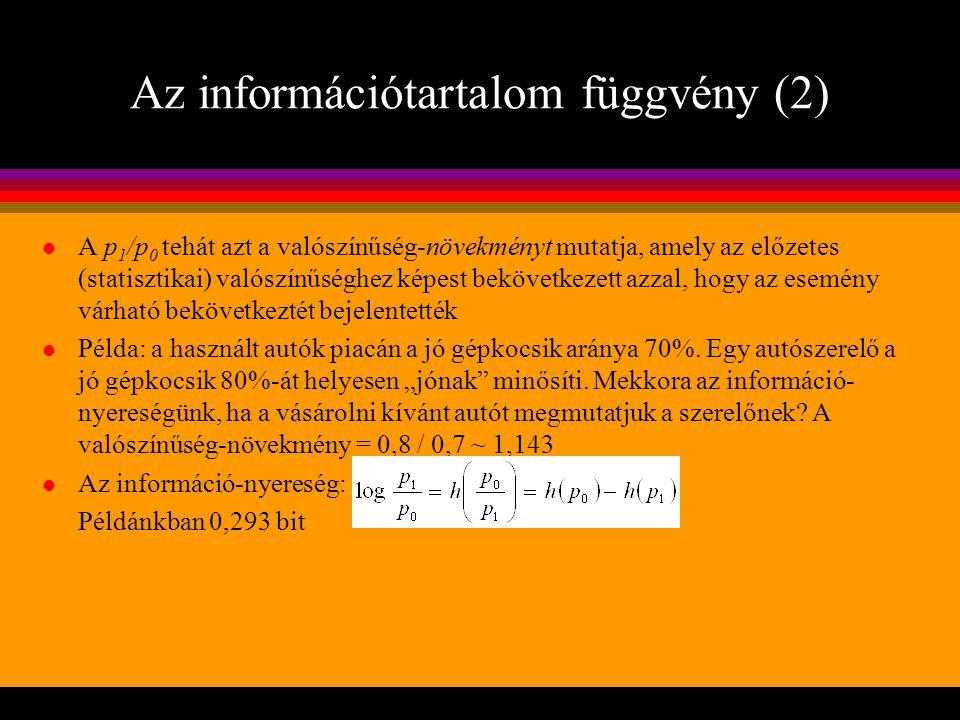Az információtartalom függvény (2)