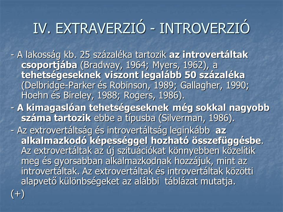 IV. EXTRAVERZIÓ - INTROVERZIÓ