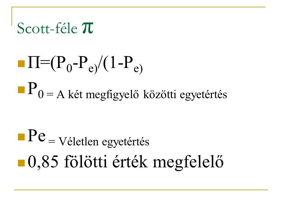 P0 = A két megfigyelő közötti egyetértés Pe = Véletlen egyetértés