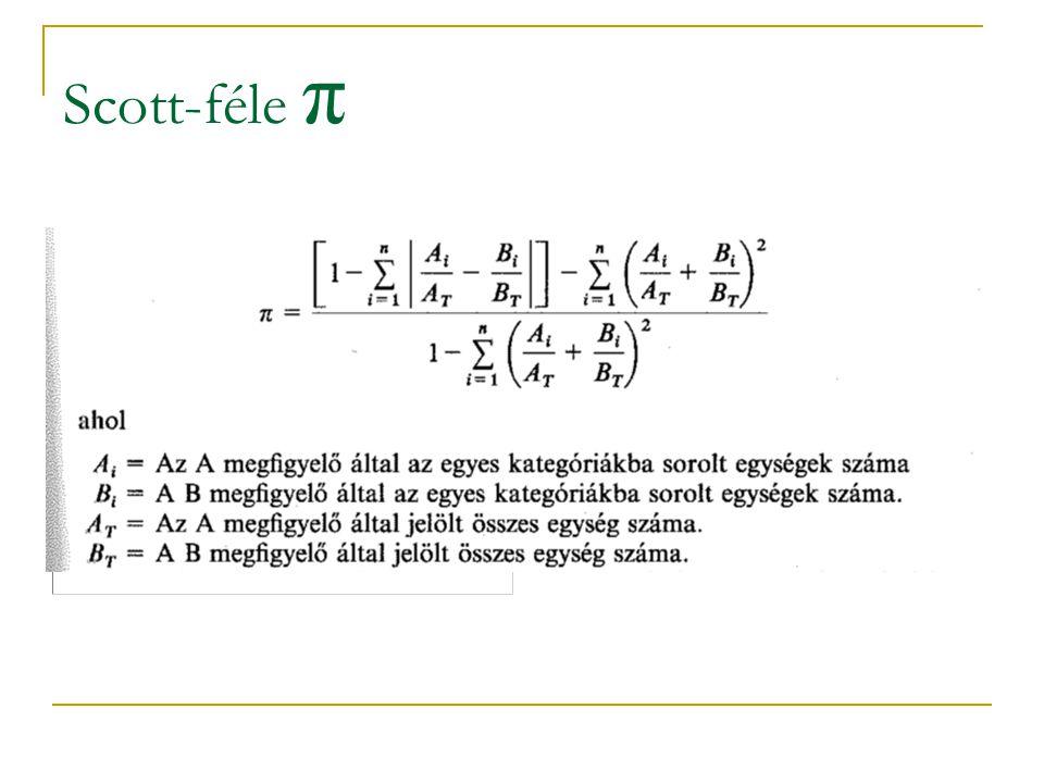 Scott-féle π