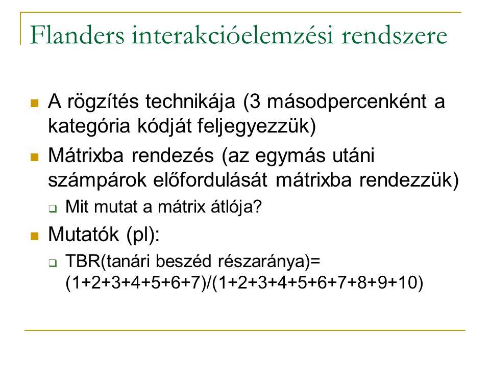 Flanders interakcióelemzési rendszere