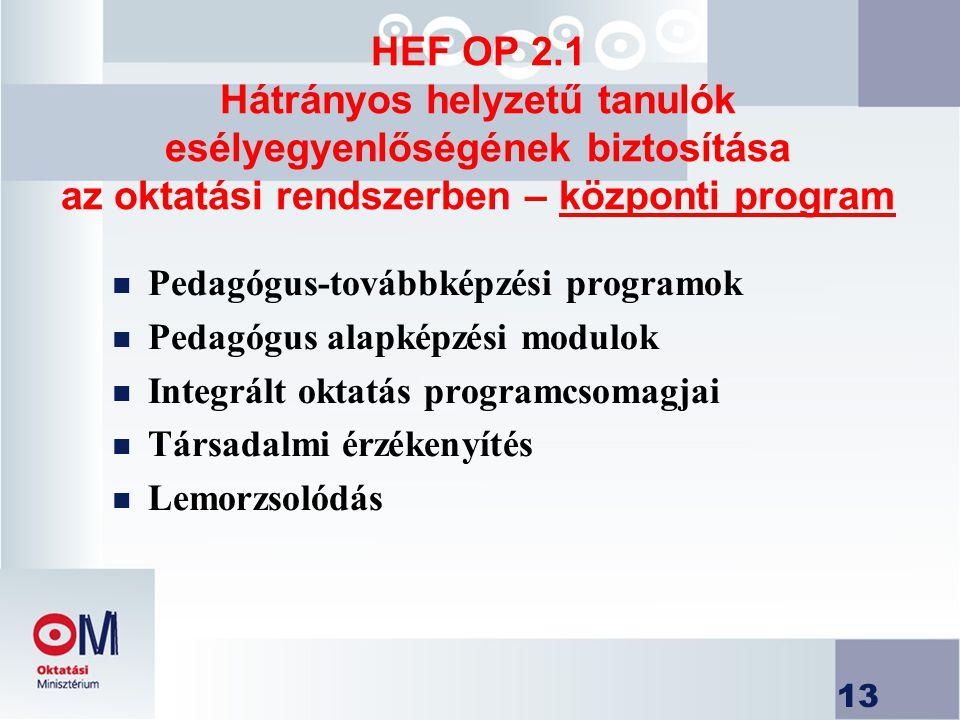 HEF OP 2.1 Hátrányos helyzetű tanulók esélyegyenlőségének biztosítása az oktatási rendszerben – központi program