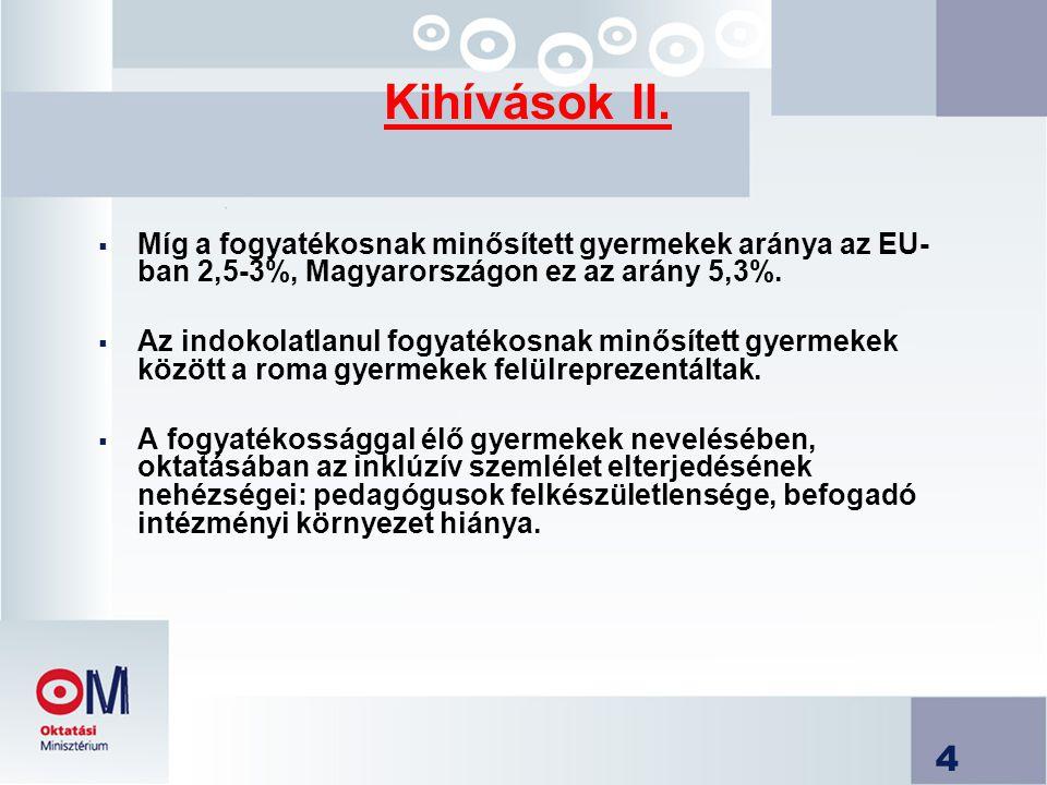 Kihívások II. Míg a fogyatékosnak minősített gyermekek aránya az EU-ban 2,5-3%, Magyarországon ez az arány 5,3%.