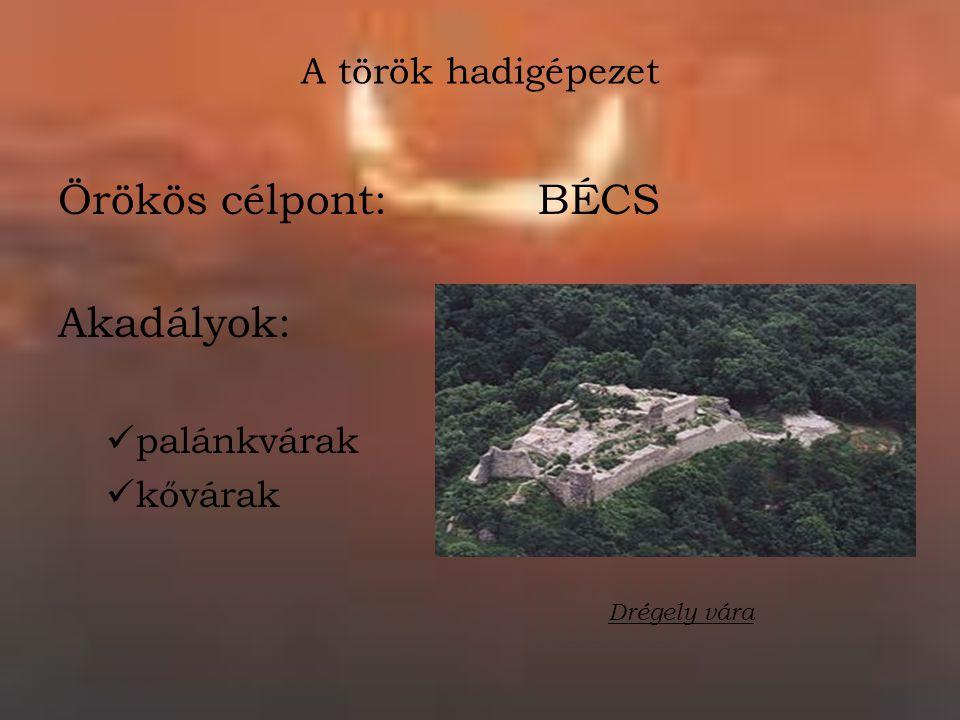 Örökös célpont: BÉCS Akadályok: A török hadigépezet palánkvárak