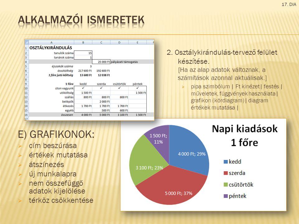 Alkalmazói ismeretek E) GRAFIKONOK: cím beszúrása értékek mutatása