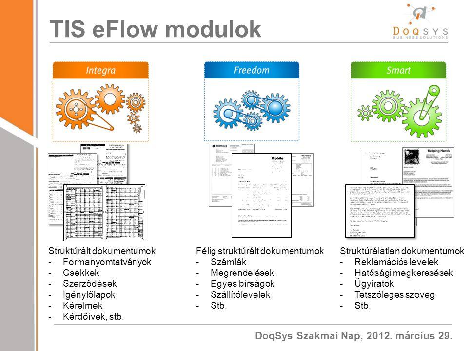 TIS eFlow modulok Struktúrált dokumentumok Formanyomtatványok Csekkek