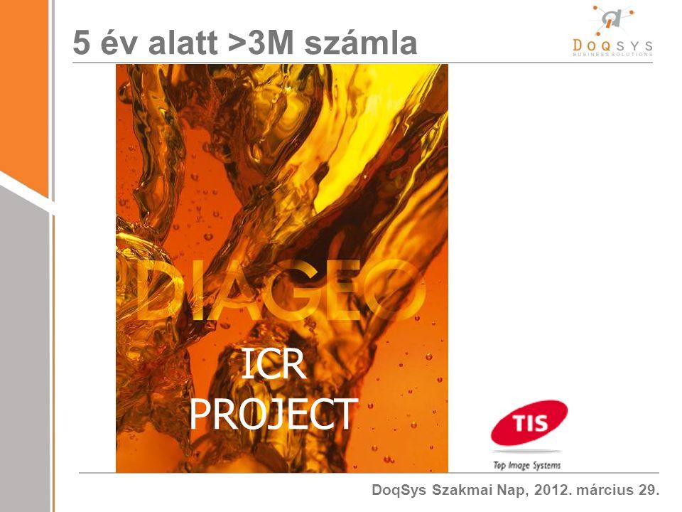 5 év alatt >3M számla ICR PROJECT