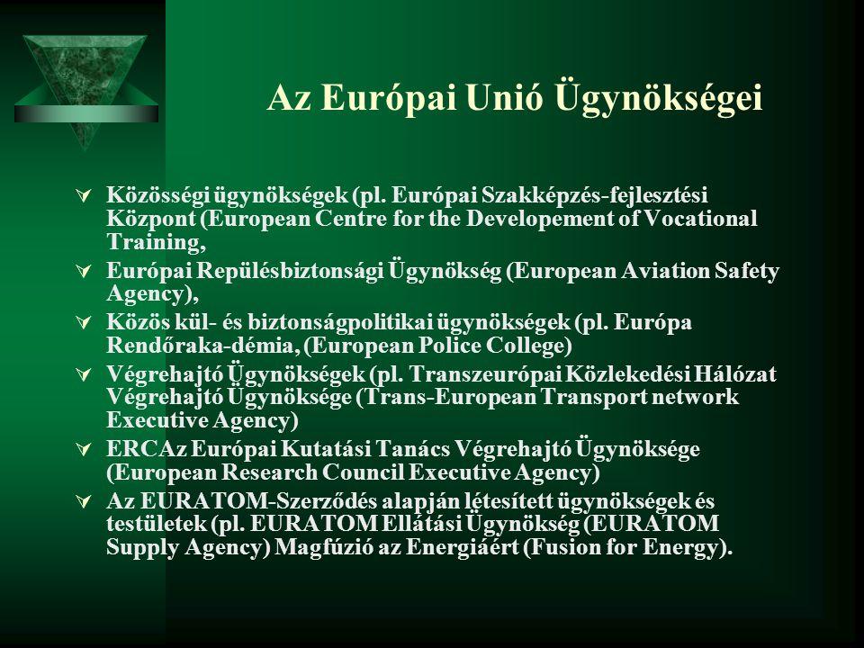 Az Európai Unió Ügynökségei