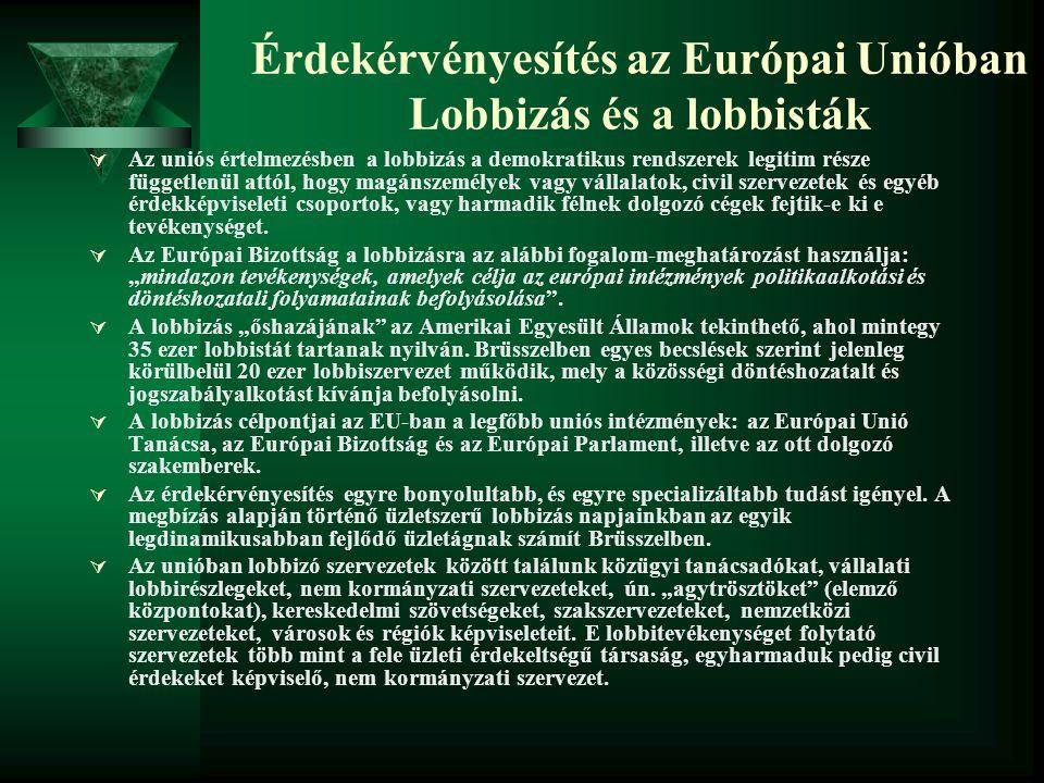 Érdekérvényesítés az Európai Unióban Lobbizás és a lobbisták