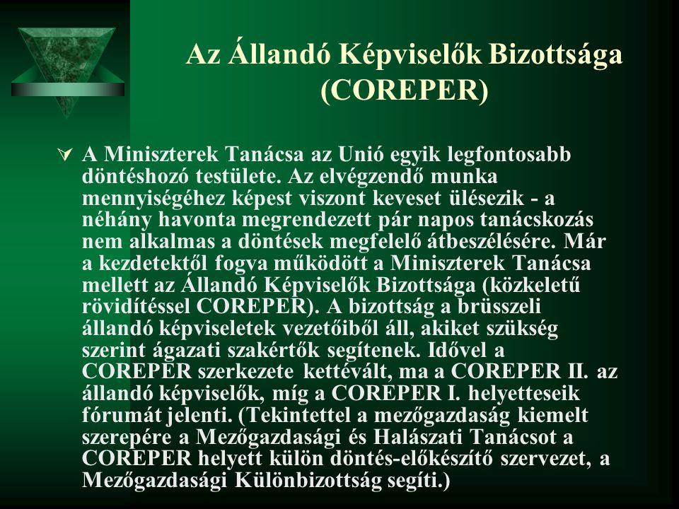 Az Állandó Képviselők Bizottsága (COREPER)