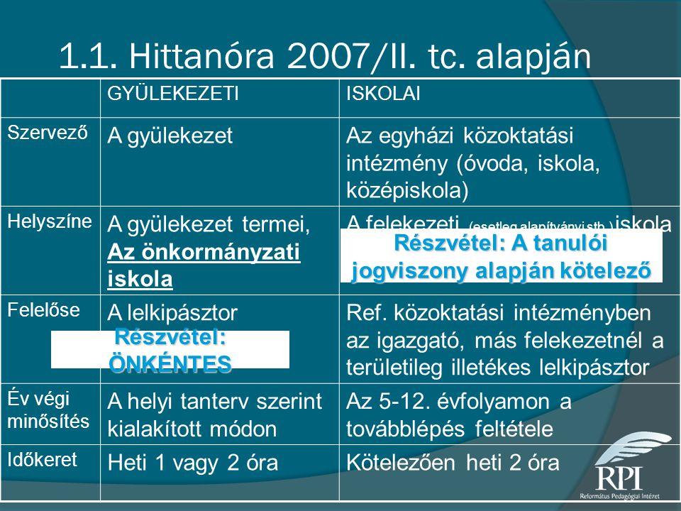 1.1. Hittanóra 2007/II. tc. alapján