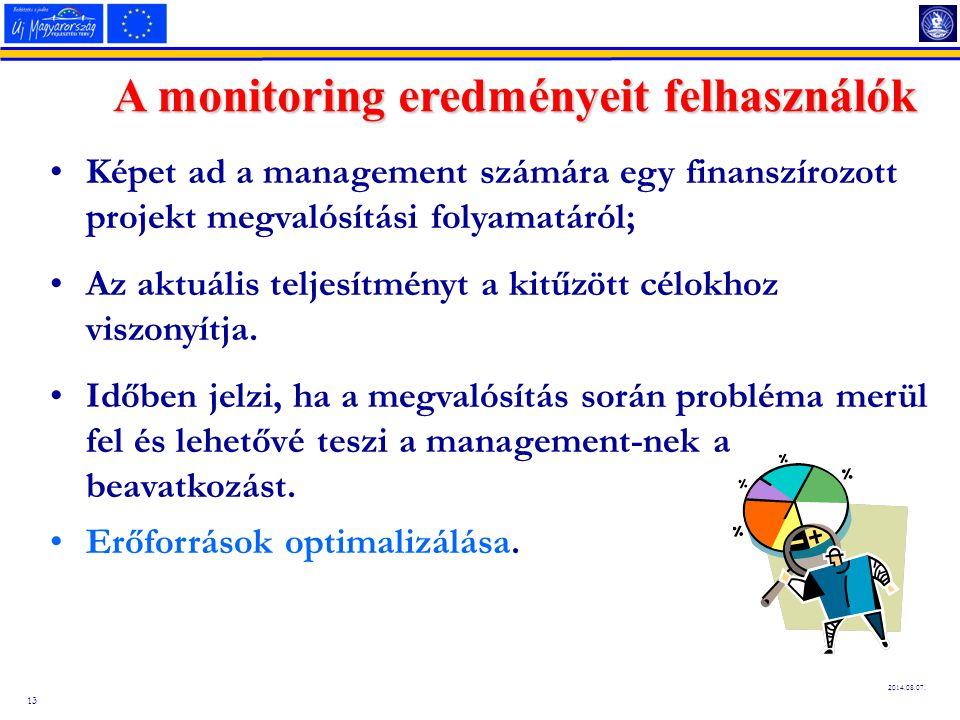 A monitoring eredményeit felhasználók