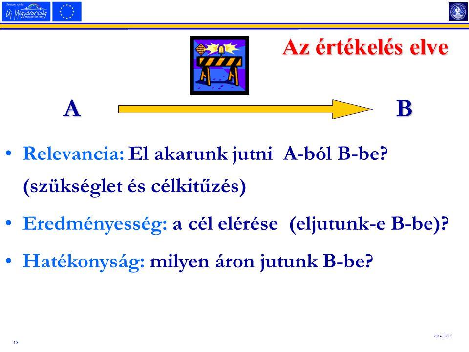 Az értékelés elve A. B. Relevancia: El akarunk jutni A-ból B-be (szükséglet és célkitűzés) Eredményesség: a cél elérése (eljutunk-e B-be)