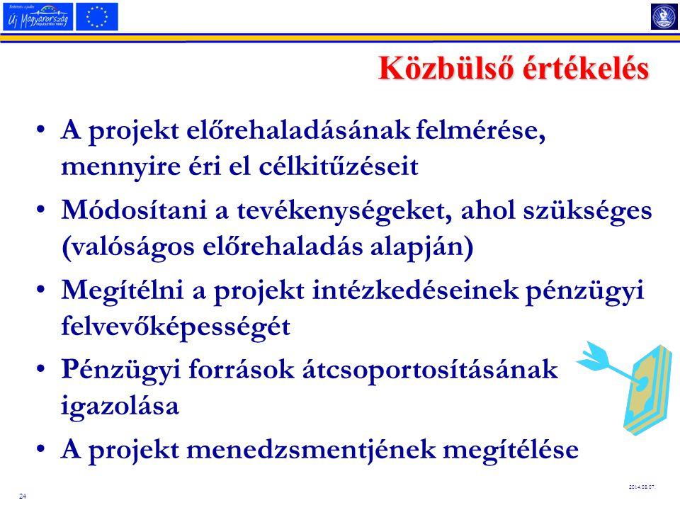 Közbülső értékelés A projekt előrehaladásának felmérése, mennyire éri el célkitűzéseit.