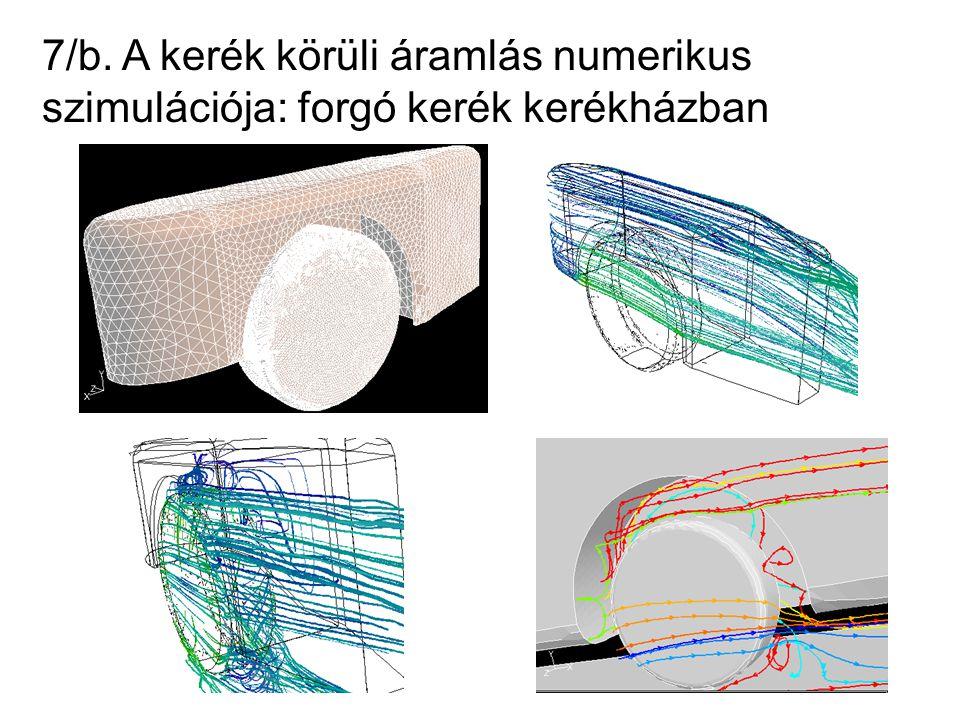 7/b. A kerék körüli áramlás numerikus szimulációja: forgó kerék kerékházban