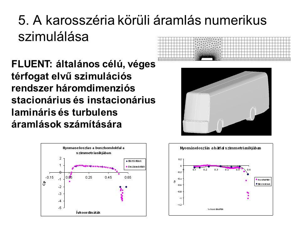 5. A karosszéria körüli áramlás numerikus szimulálása