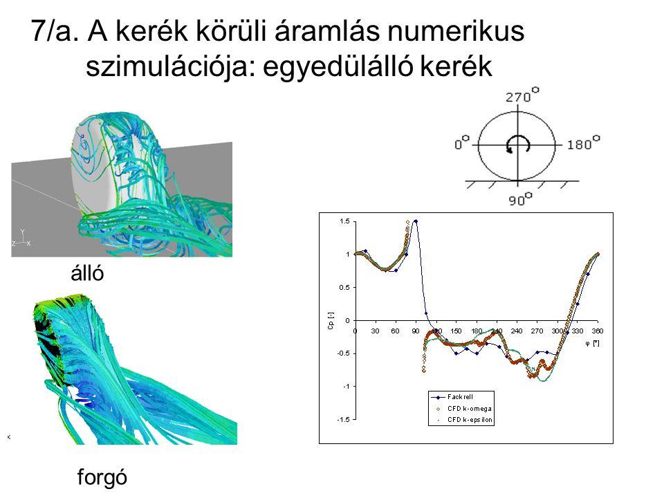 7/a. A kerék körüli áramlás numerikus szimulációja: egyedülálló kerék