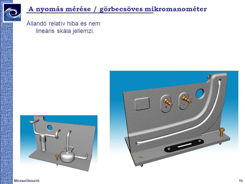 A nyomás mérése / görbecsöves mikromanométer