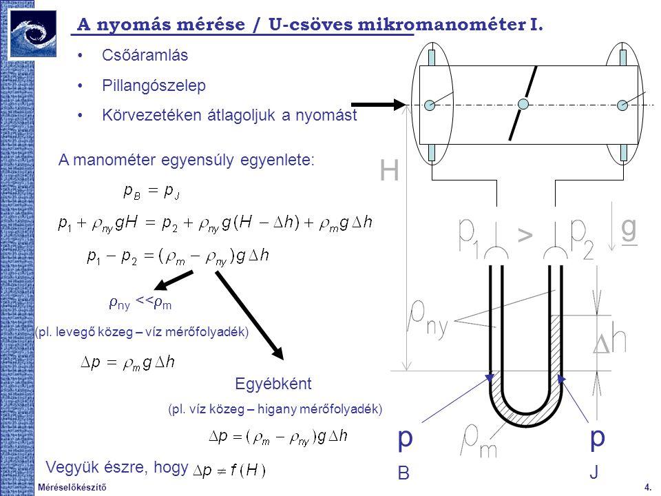 H g > D pB pJ A nyomás mérése / U-csöves mikromanométer I.