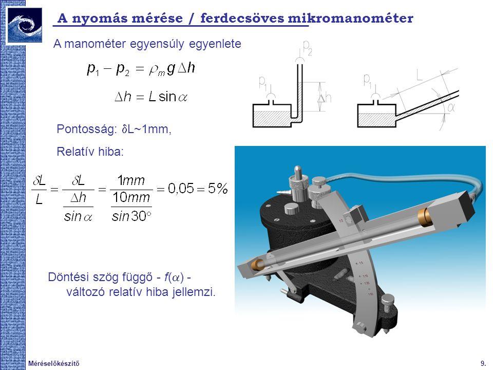 A nyomás mérése / ferdecsöves mikromanométer
