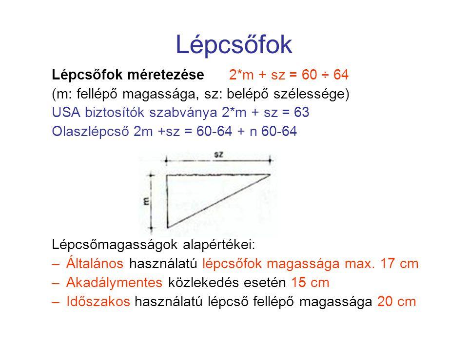 Lépcsőfok Lépcsőfok méretezése 2*m + sz = 60 ÷ 64