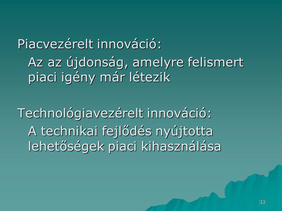 Piacvezérelt innováció: