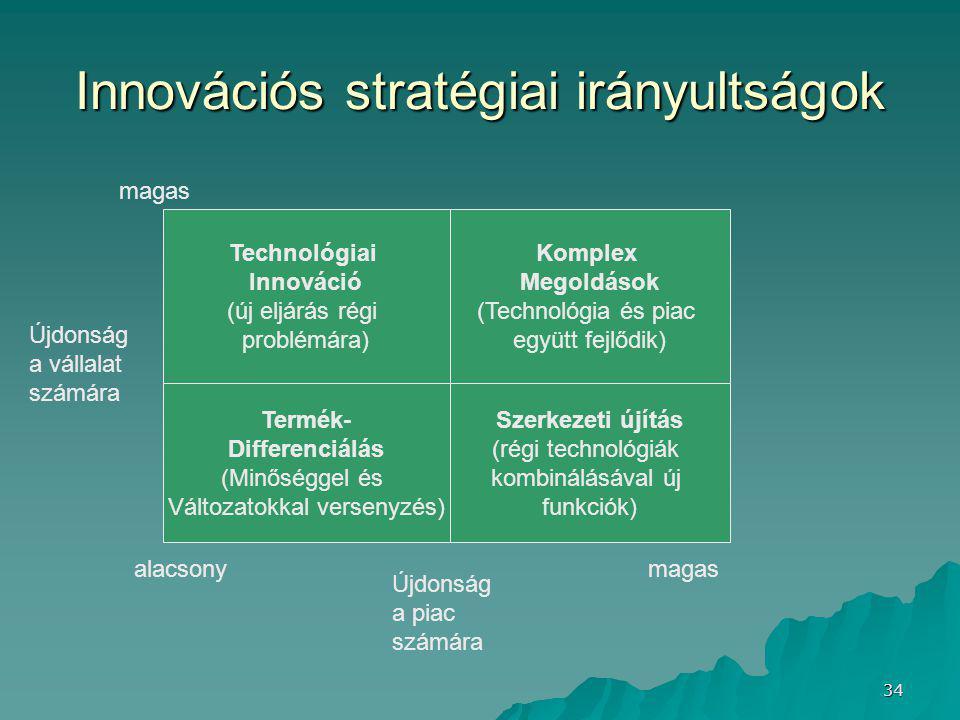 Innovációs stratégiai irányultságok