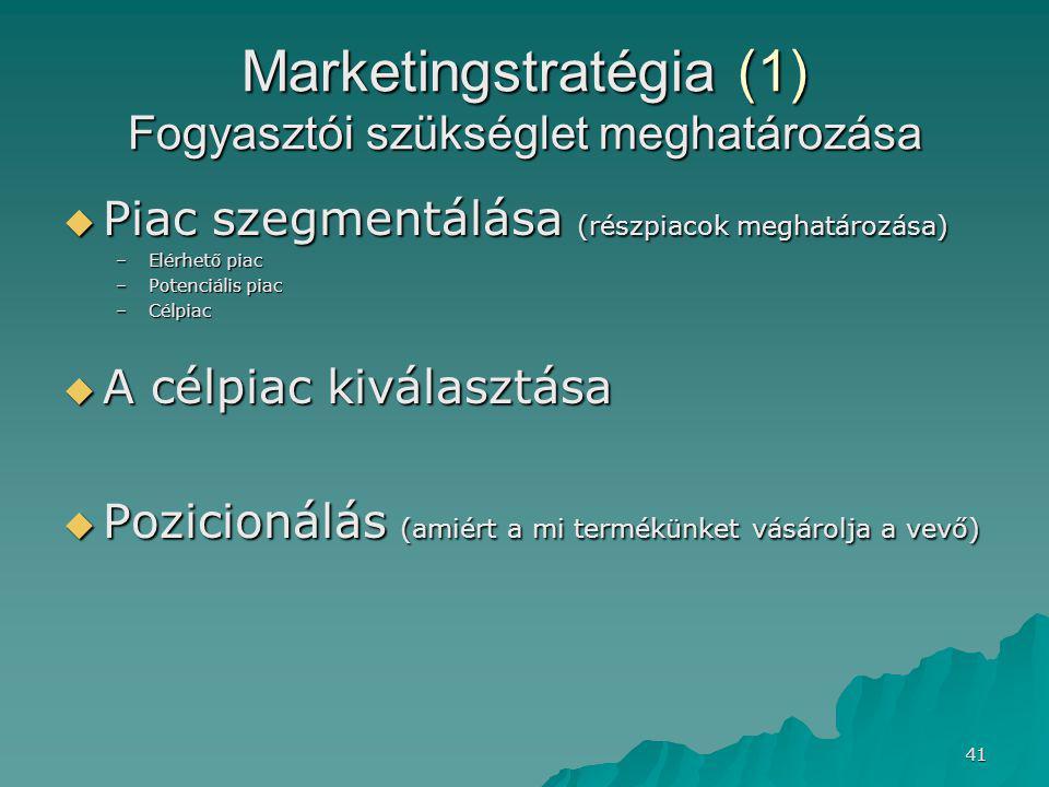 Marketingstratégia (1) Fogyasztói szükséglet meghatározása