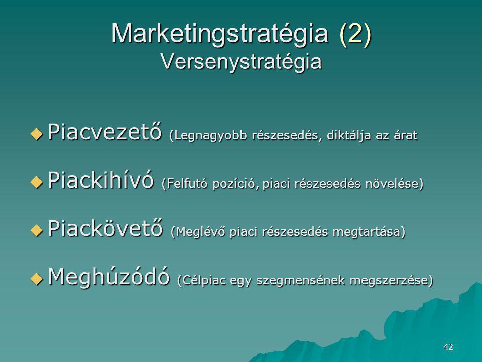 Marketingstratégia (2) Versenystratégia