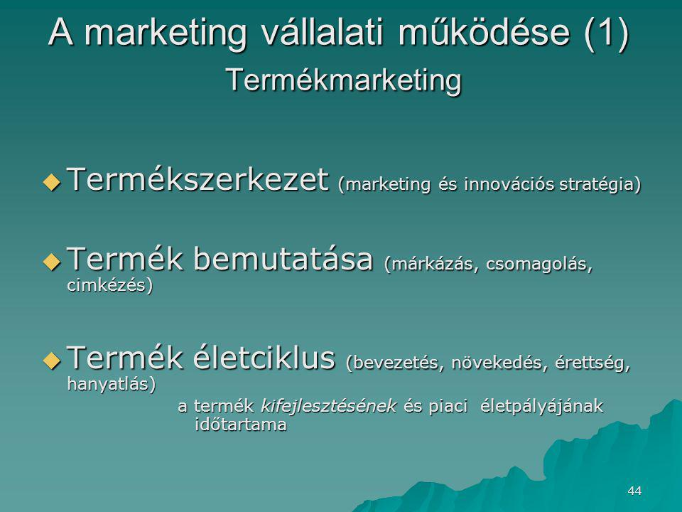 A marketing vállalati működése (1) Termékmarketing