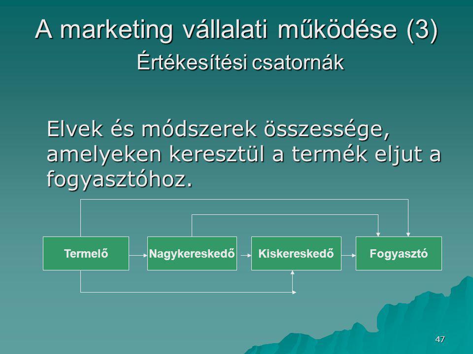 A marketing vállalati működése (3) Értékesítési csatornák