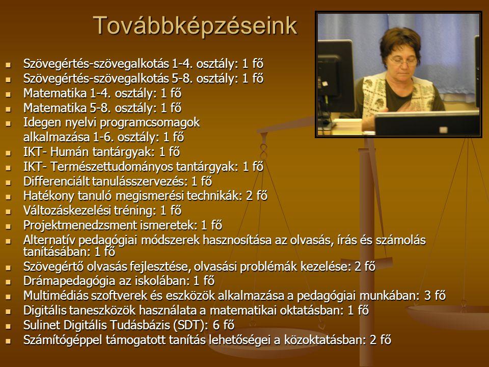Továbbképzéseink Szövegértés-szövegalkotás 1-4. osztály: 1 fő