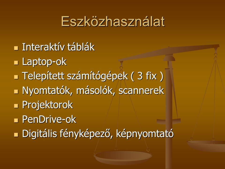 Eszközhasználat Interaktív táblák Laptop-ok