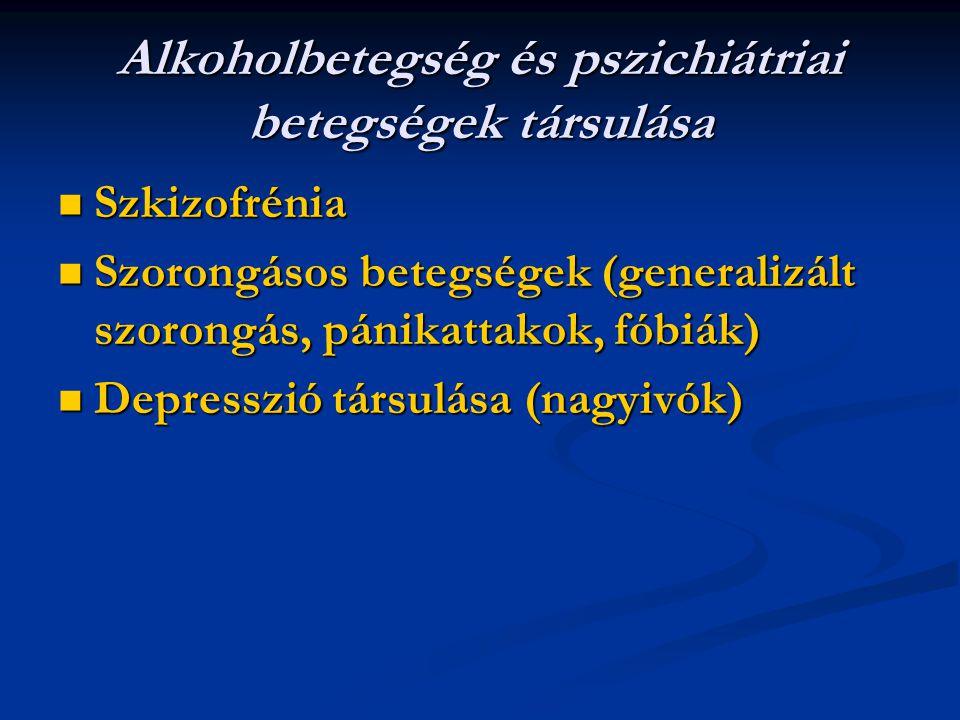 Alkoholbetegség és pszichiátriai betegségek társulása