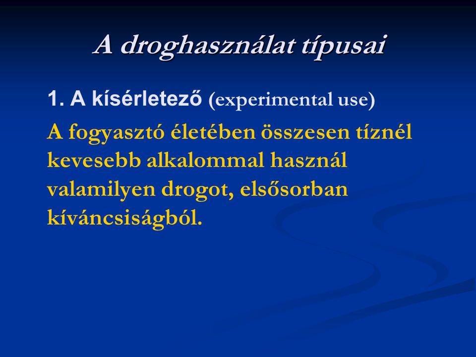 A droghasználat típusai