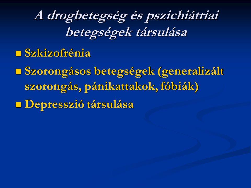 A drogbetegség és pszichiátriai betegségek társulása