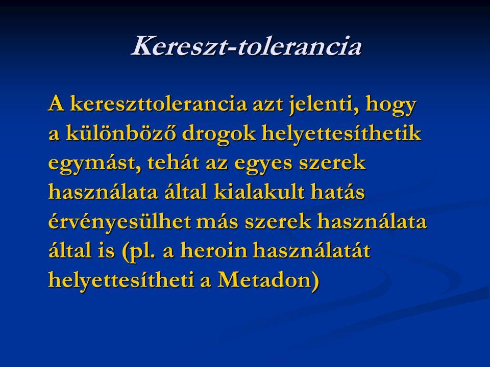 Kereszt-tolerancia