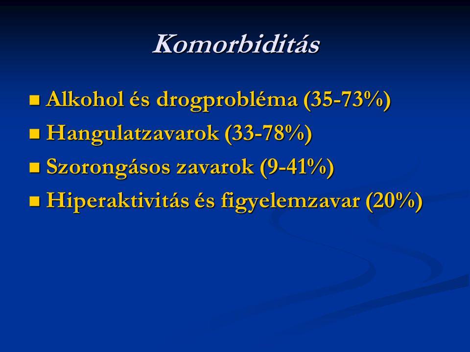 Komorbiditás Alkohol és drogprobléma (35-73%) Hangulatzavarok (33-78%)