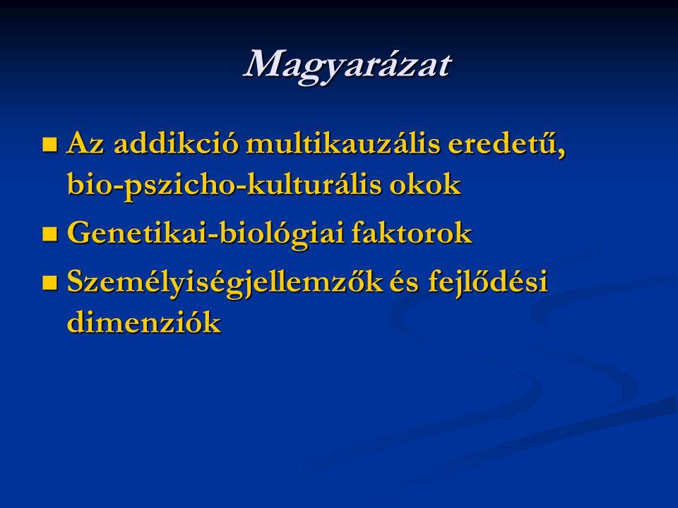 Magyarázat Az addikció multikauzális eredetű, bio-pszicho-kulturális okok. Genetikai-biológiai faktorok.