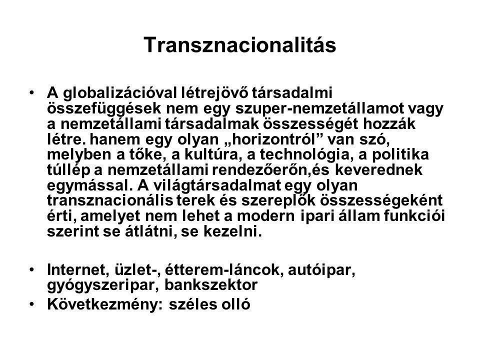 Transznacionalitás