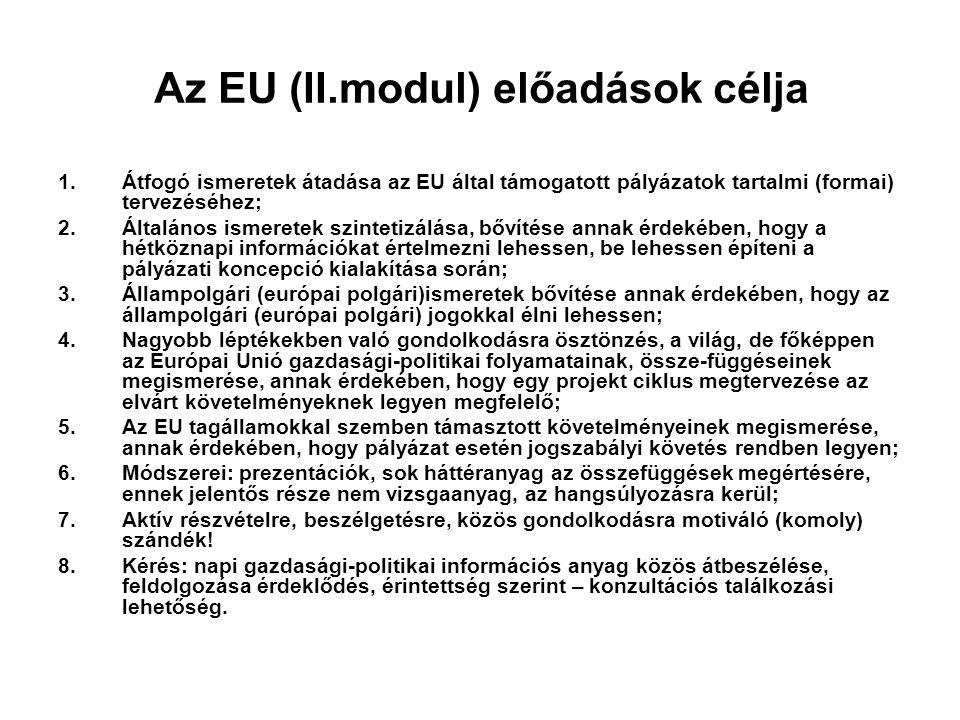 Az EU (II.modul) előadások célja
