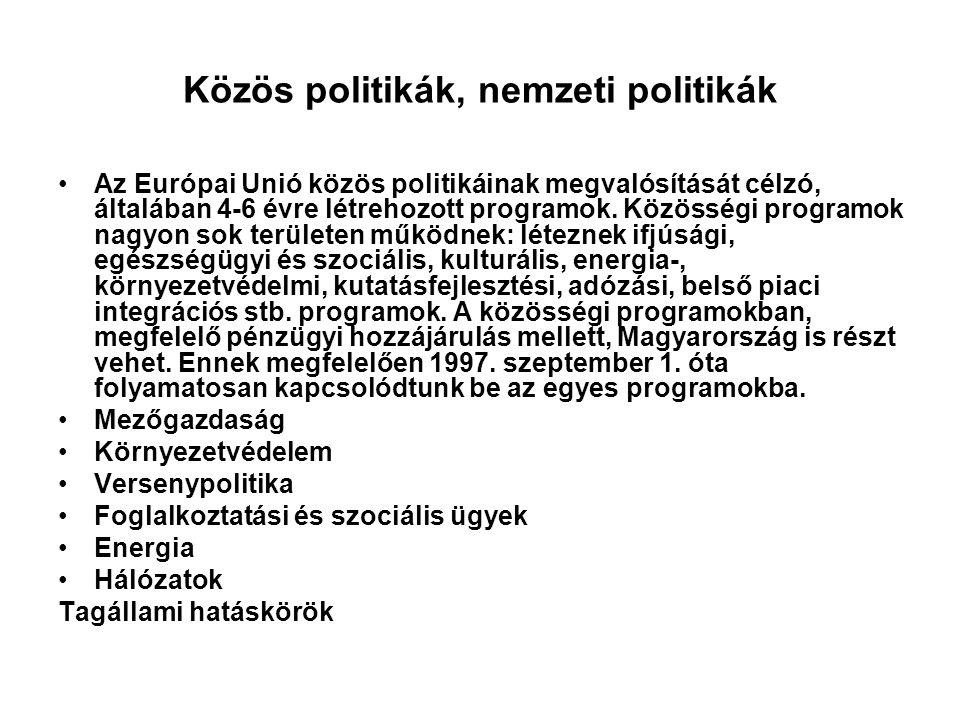 Közös politikák, nemzeti politikák