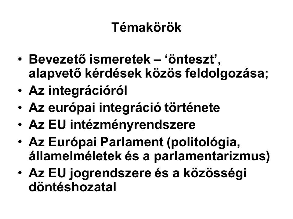Témakörök Bevezető ismeretek – 'önteszt', alapvető kérdések közös feldolgozása; Az integrációról. Az európai integráció története.