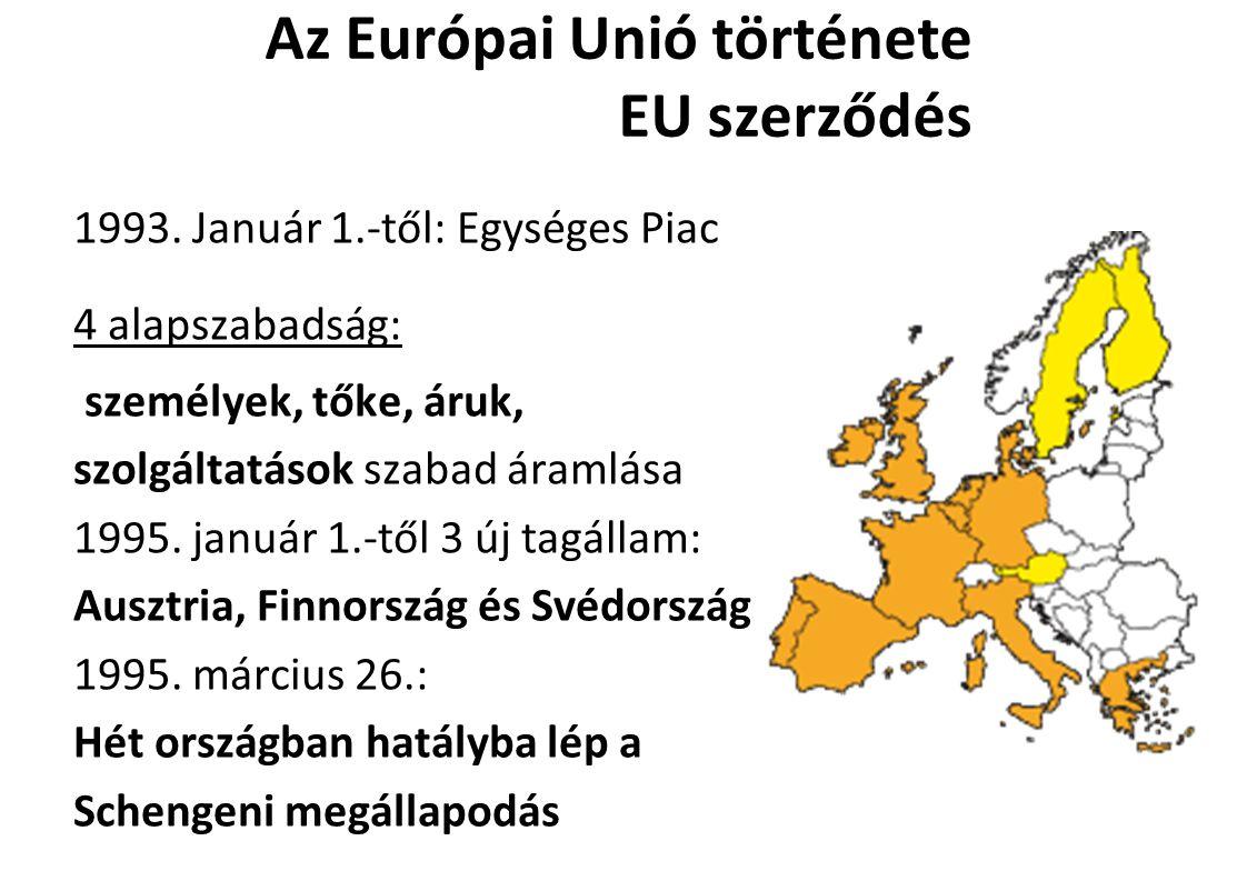 Az Európai Unió története EU szerződés