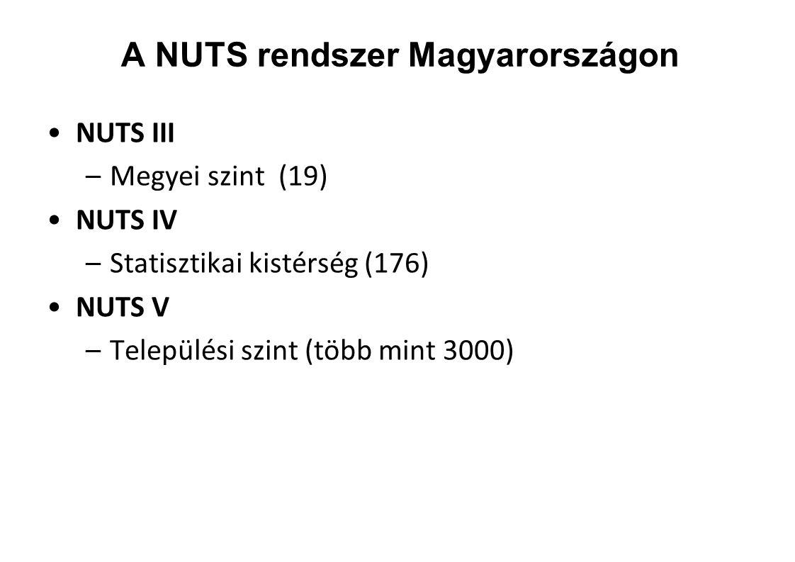 A NUTS rendszer Magyarországon