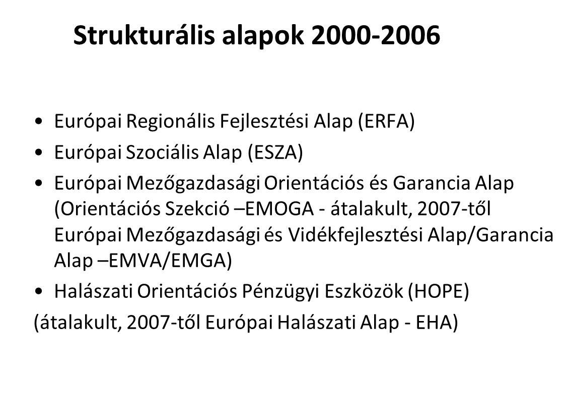 Strukturális alapok 2000-2006 Európai Regionális Fejlesztési Alap (ERFA) Európai Szociális Alap (ESZA)